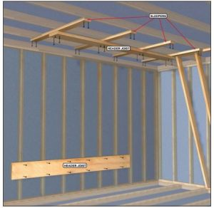 header and footer joists